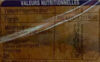 Filet de colin d'alaska pané - Voedingswaarden - fr