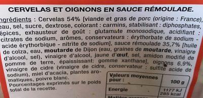 Cervelas sauce remoulade - Ingrediënten - fr