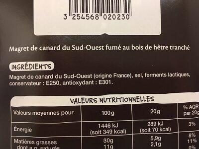 Magret de Canard du Sud-Ouest - Ingrediënten - fr