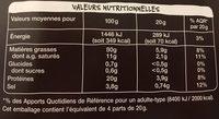 Magret de Canard du Sud-Ouest - Voedingswaarden - fr