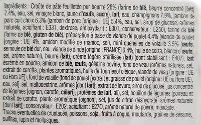 Bouchée à la Reine *6 - Ingrediënten - fr