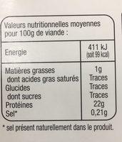 Aiguillettes canard - Informations nutritionnelles