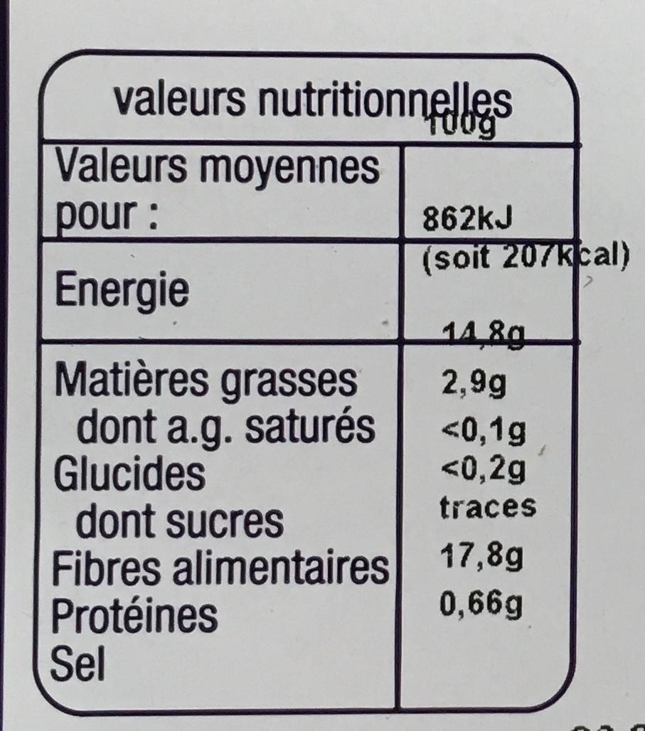 Darne de saumon label rouge farci - Nutrition facts - fr