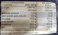 Pâtes Italiennes Fusili - Nutrition facts - fr