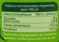 Cranberry Bio - Informations nutritionnelles