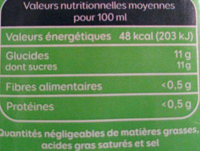 Le bio pomme - Informations nutritionnelles