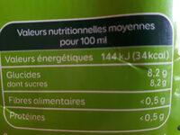 Le Bio Orange - Ingrédients