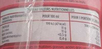 Beurette pocket - Voedingswaarden - fr