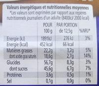 Mini Rochers à la Noix de Coco et au Chocolat - Informations nutritionnelles - fr