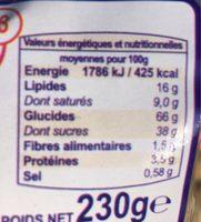 Serebis - Nutrition facts - fr