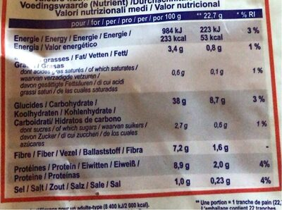 Pain de mie céréale - Valori nutrizionali - fr