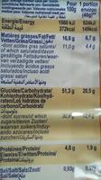 Carrés au Beurre - Nutrition facts