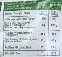 Crêpes nature bio - Nutrition facts