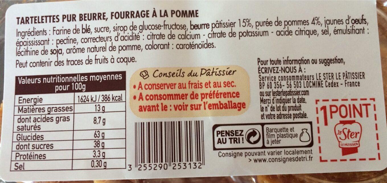 Tartelettes aux pommes - Informations nutritionnelles