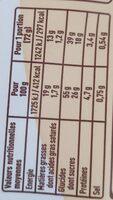 Muffin gout choco noisettes et noisettes caractérisées - Informations nutritionnelles - fr