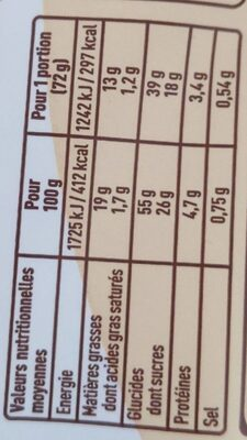 Muffin gout choco noisettes et noisettes caractérisées - Informations nutritionnelles