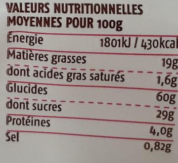 Le Muffin aux Fruits rouges - Informations nutritionnelles - fr