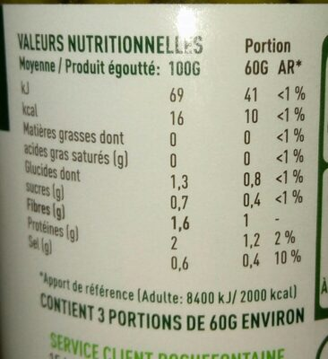 Asperges vertes moyennes - Voedingswaarden - fr