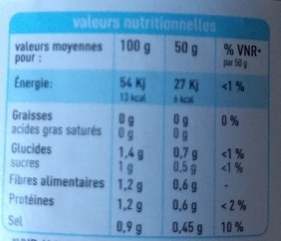 Asperges blanches miniatures Rochefontaine - Informations nutritionnelles - fr