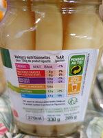 Asperges Blanches - Valori nutrizionali - fr