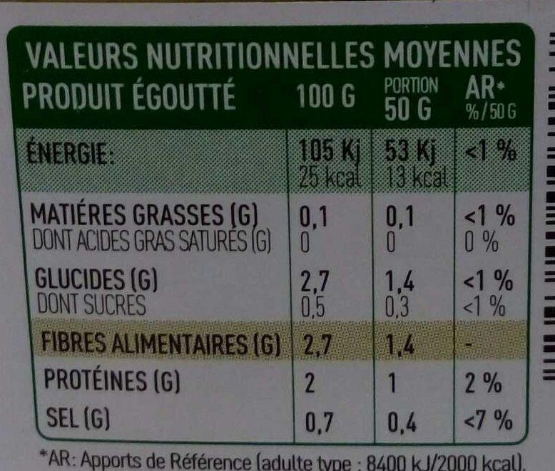 Cœurs d'artichauts cueillis et rangés main - Informations nutritionnelles