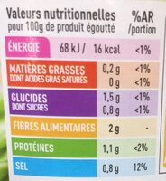 Rochefontaine Haricots Verts Extra Fins Bio 530 g - Valori nutrizionali - fr