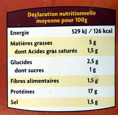 Burgers de dinde Halal - Informations nutritionnelles - fr