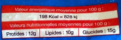 10 cordons bleus de dinde surgelés - Informations nutritionnelles