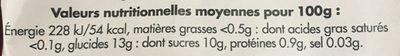 Betteraves rouges - Informations nutritionnelles - fr