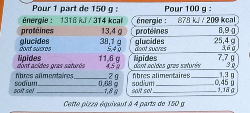 Pizza à partager, Jambon Fromage (cheddar, edam et gouda), Surgelée - Voedigswaarden