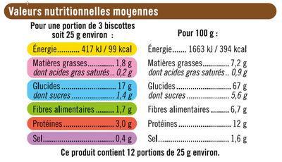 Biscottes aux 6 céréales - Nutrition facts
