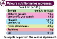 Dessert liégeois chocolat et crème fouettée - Informations nutritionnelles - fr