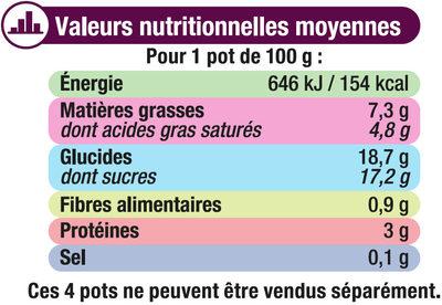Dessert liégois chocolat et crème fouettée - Nutrition facts
