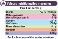 Dessert liégois saveur vanille sur lit de caramel et crème fouettée - Informations nutritionnelles - fr