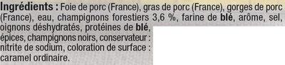 Terrine Forestière aux Champignons - Ingrédients