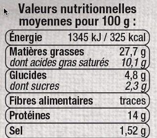 Terrine Forestière aux Champignons - Informations nutritionnelles