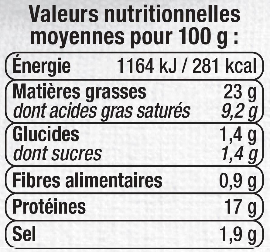 Terrine de campagne supérieure - Nutrition facts