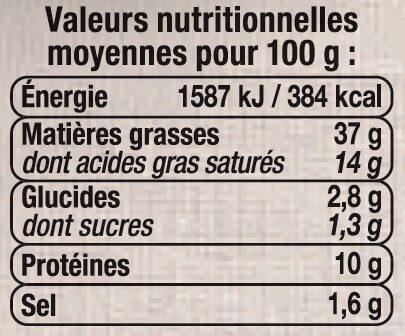Mousse canard au porto qualité supérieure - Voedigswaarden