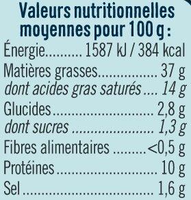 Mousse canard au porto qualité supérieure - Nutrition facts - fr