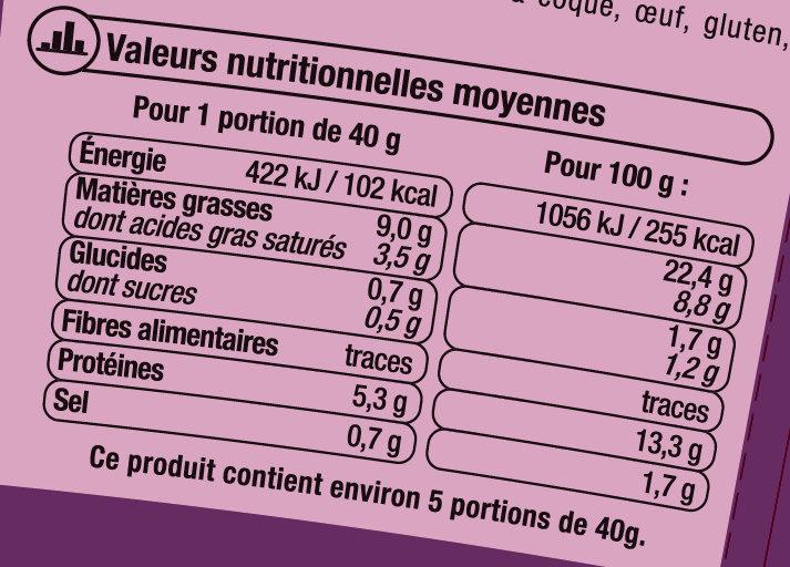 Saucisse cocktail, - Nutrition facts - fr