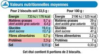 Biscuits petit beurre choco lait fourré - Informations nutritionnelles - fr