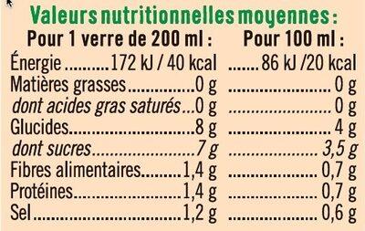Jus de légumes salé - Nutrition facts