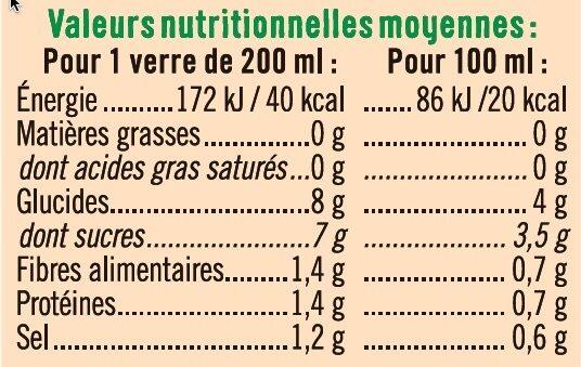 Jus de légumes salé Bio - Valori nutrizionali - fr