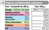 Couscous Poulet et merguez - Informations nutritionnelles