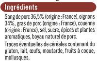 Boudin Noir aux oignons - Ingrediënten