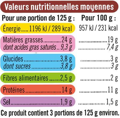 Boudin Noir aux oignons - Nutrition facts - fr