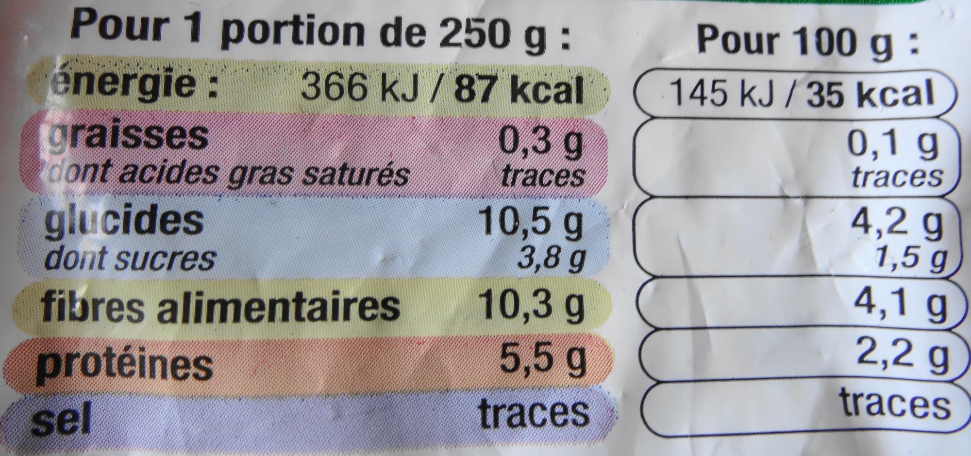 Haricots Verts Extra Fins - Surgelés (+ 50 % Gratuit) - Nutrition facts - fr