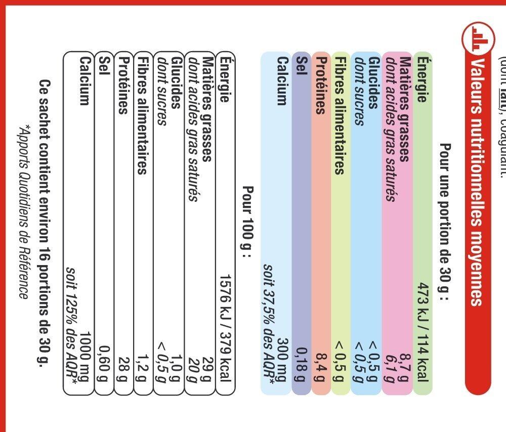 Emmental français au lait pasteurisé rapé, 29% de MG - Informations nutritionnelles