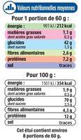 Graines de couscous moyen - Nutrition facts
