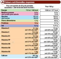 Boisson chocolatée 7 vitamines granulée - Informations nutritionnelles - fr
